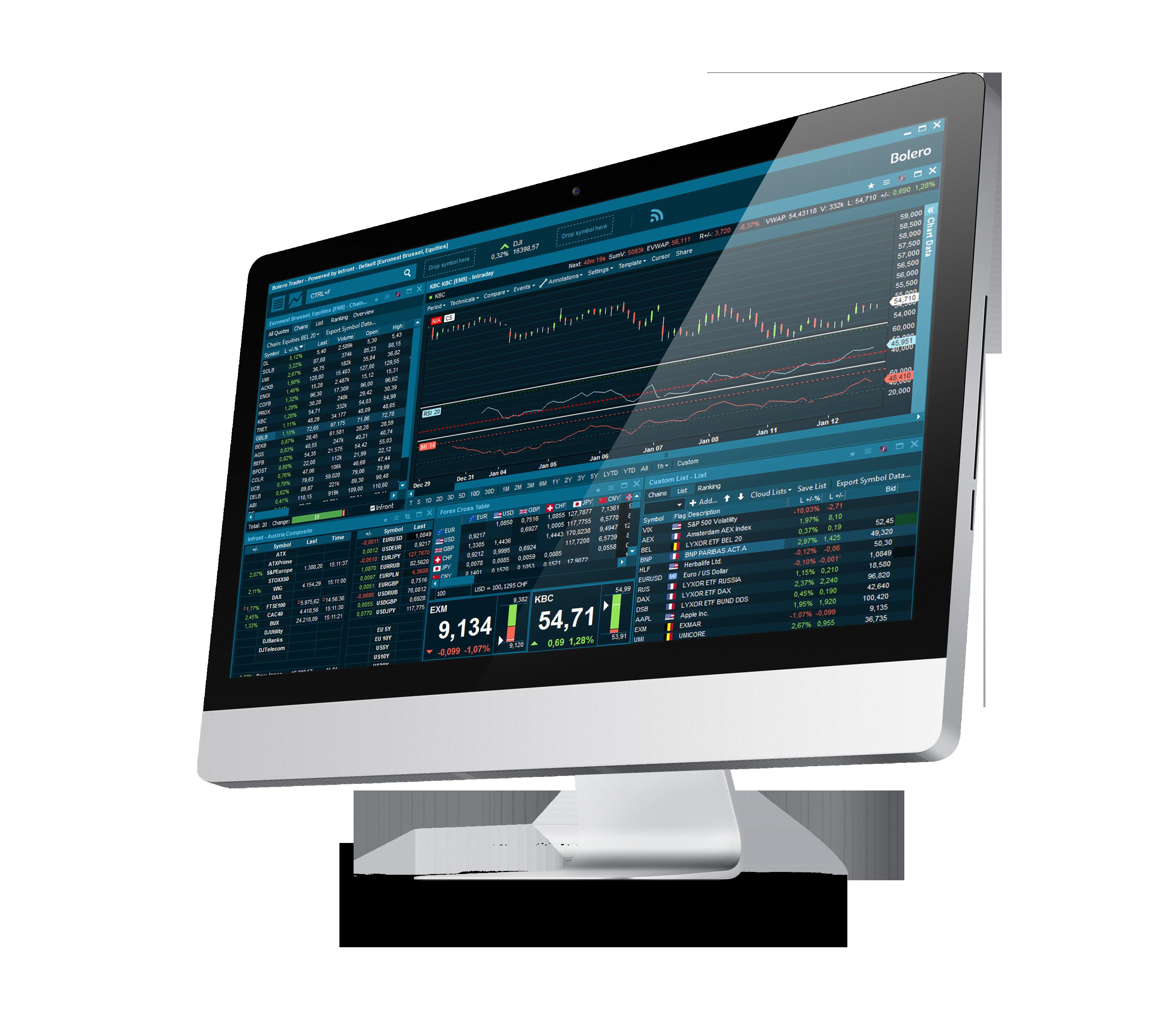 Bolero Trader | Bolero