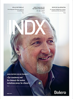 INDX