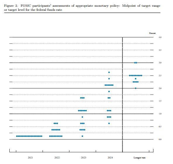 Graphe 1 - BK - déboires